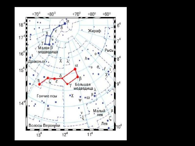 Созвездие Большой Медведицы. Семь ярких звезд этого созвездия составляют Большой ковш, по двум крайним звездам этой фигуры a и h можно найти Полярную звезду. Наиболее благоприятные условия видимости в марте – апреле.