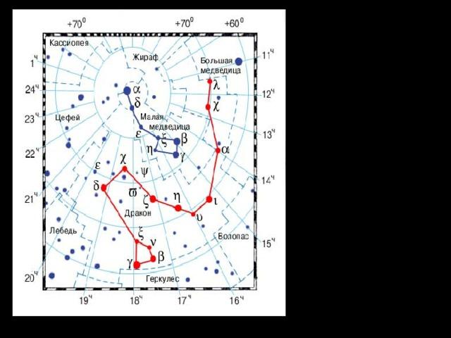 Созвездие Дракона. Околополярное созвездие. Наилучшие условия видимости в марте – мае.