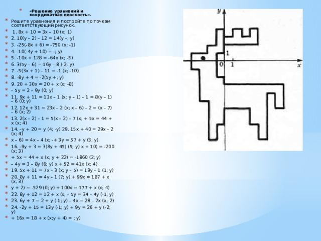 Построение симметричных фигур.