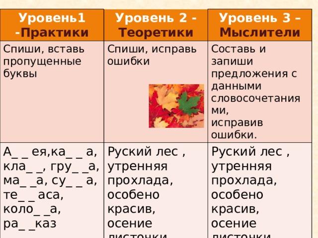 Уровень1 - Практики Спиши, вставь пропущенные буквы Уровень 2 - Теоретики Спиши, исправь ошибки А_ _ ея,ка_ _ а, Уровень 3 – Мыслители Руский лес , утренняя прохлада, особено красив, кла_ _, гру_ _а, ма_ _а, су_ _ а, те_ _ аса, Составь и запиши предложения с данными словосочетаниями, осение листочки, золотая осеннь. Руский лес , утренняя прохлада, особено красив, коло_ _а, исправив ошибки. ра_ _каз осение листочки, золотая осеннь.
