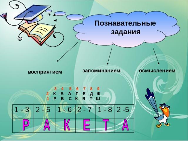 Познавательные  задания запоминанием осмыслением восприятием   3 4 5 6 7 8 9  2 К Б А Г Е Д Ж  1 Р В С К Я Т Ш   1 - 3 2 - 5 1 - 6 2 - 7 1 - 8 2 -5