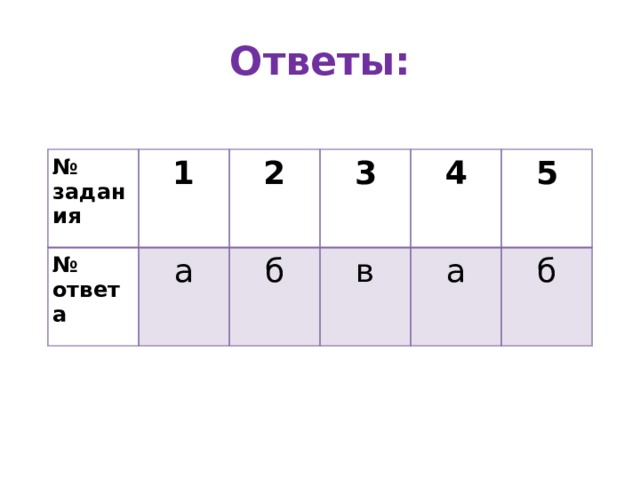 Ответы: № задания 1 № ответа а 2 3 б в 4 5 а б
