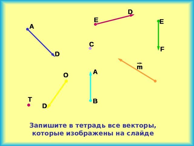 D D D D D D D E E E E E E E E E E E E E E А А А А А А А C C C C C C C F F F F F F F D D D D D D D m m m m m m m A A A A A A A O O O O O O O T T T T T T T B B B B B B B D D D D D D D Запишите в тетрадь все векторы, которые изображены на слайде