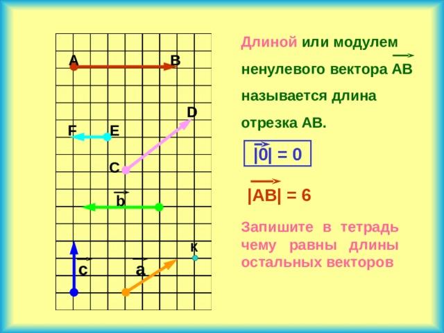 Длиной  или модулем ненулевого вектора АВ называется длина отрезка АВ. А В D E F | 0 | = 0 C | АВ | = 6 b Запишите в тетрадь чему равны длины остальных векторов К a c