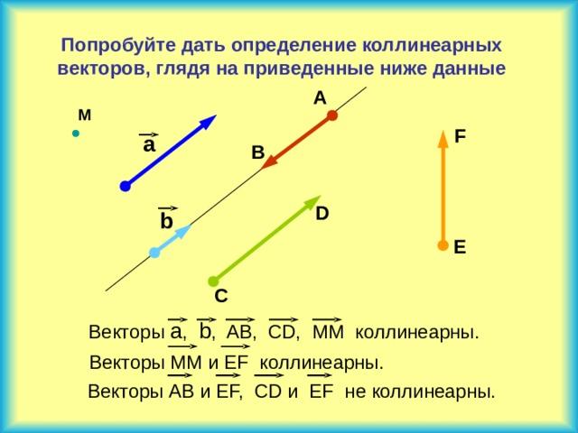 Попробуйте дать определение коллинеарных векторов, глядя на приведенные ниже данные A M F а B D b E C Векторы a ,   b ,  AB,  CD,  MM коллинеарны.  Векторы ММ и EF коллинеарны. Векторы AB и EF,  CD и EF не коллинеарны.