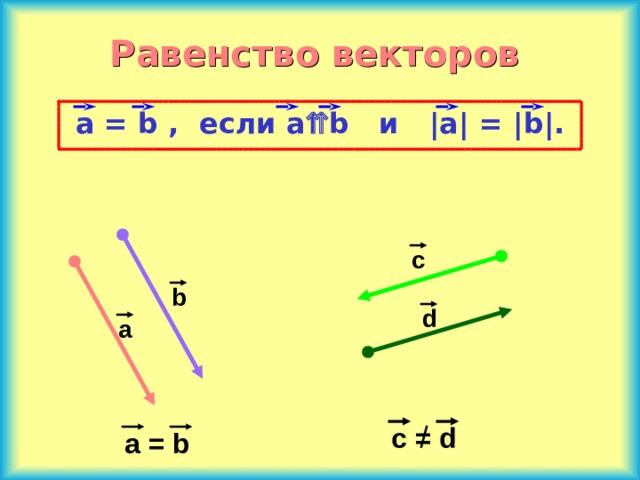 Равенство векторов a = b , если a  b и   | a | = | b | . c b d a c = d a = b
