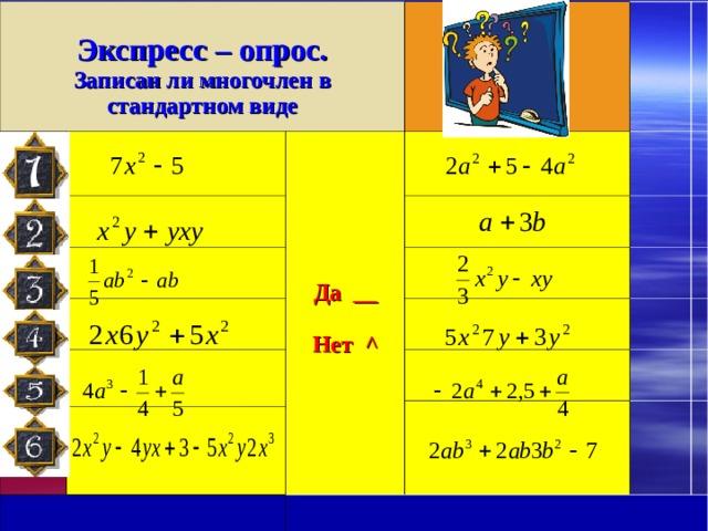 Экспресс – опрос. Записан ли многочлен в стандартном виде             Да __  Нет ^