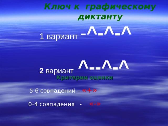 Ключ к графическому диктанту 1 вариант - ^-^-^ 2 вариант ^--^-^  Критерии оценки  5-6 совпадений – «+»  0 - 4 совпадения - «-»