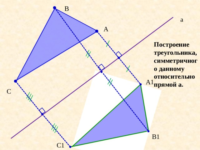 B а А Построение треугольника, симметричного данному относительно прямой a. A1 C B1 C1
