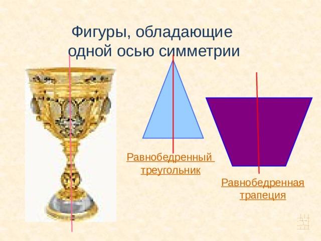 Фигуры, обладающие одной осью симметрии Равнобедренный треугольник Равнобедренная трапеция