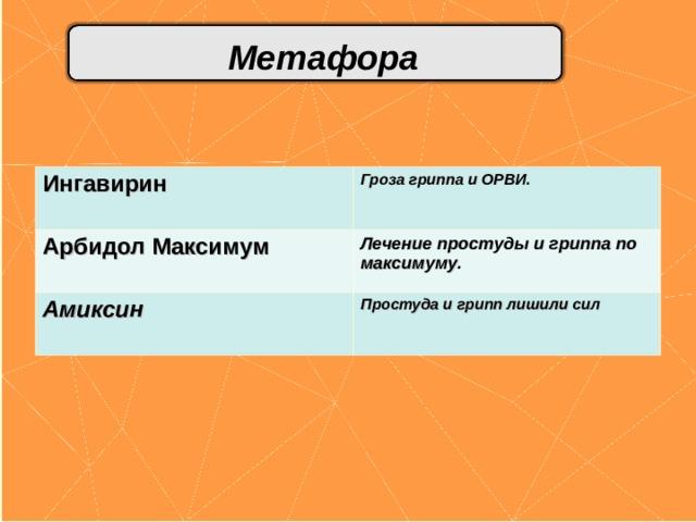 Метафора Ингавирин Гроза гриппа и ОРВИ . Арбидол  Максимум  Лечение простуды и гриппа по максимуму . Амиксин Простуда и грипп лишили сил