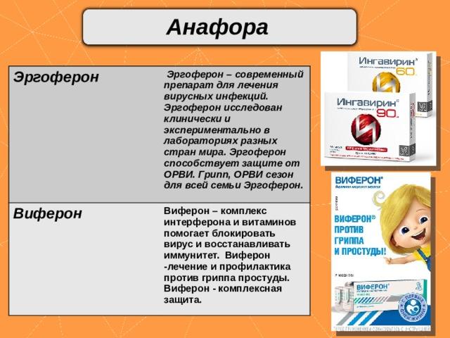 Анафора Эргоферон  Эргоферон – современный препарат для лечения вирусных инфекций. Эргоферон исследован клинически и экспериментально в лабораториях разных стран мира. Эргоферон способствует защите от ОРВИ. Грипп, ОРВИ сезон для всей семьи Эргоферон. Виферон Виферон – комплекс интерферона и витаминов помогает блокировать вирус и восстанавливать иммунитет. Виферон -лечение и профилактика против гриппа простуды. Виферон - комплексная защита .