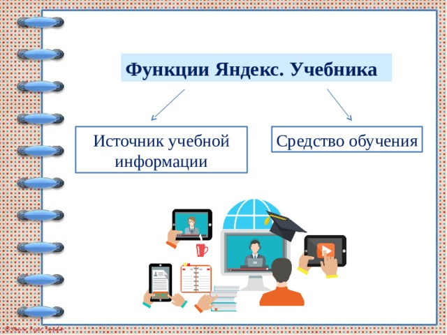 Функции Яндекс. Учебника Источник учебной информации Средство обучения