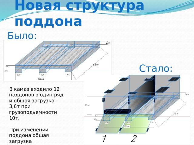 Новая структура поддона Было: Стало: В камаз входило 12 паддонов в один ряд и общая загрузка - 3,6т при грузоподьемности 10т. При изменении поддона общая загрузка увеличивается в 2 раза - 7,2т