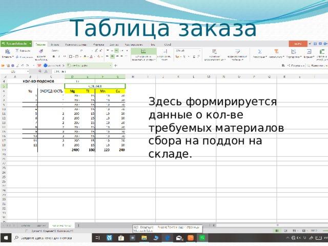 Таблица заказа Здесь формирируется данные о кол-ве требуемых материалов сбора на поддон на складе.