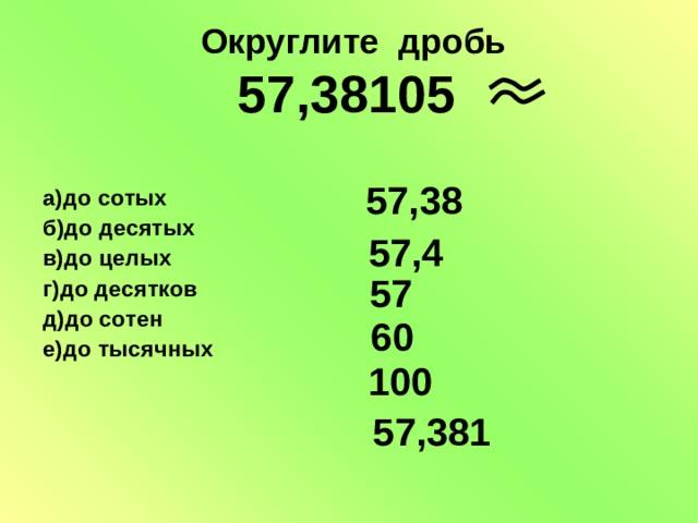 Округлите дробь  57,38105 57,38 а)до сотых б)до десятых в)до целых г)до десятков д)до сотен е)до тысячных 57,4  57 60 100 57,381