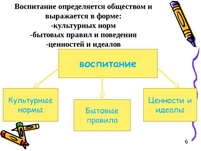 Воспитание определяется обществом и выражается в форме: -культурных норм -бытовых правил и поведения -ценностей и идеалов 6