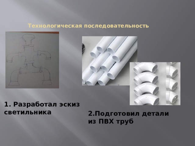 Технологическая последовательность 1. Разработал эскиз светильника 2.Подготовил детали из ПВХ труб