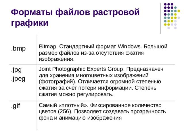Форматы файлов растровой графики .bmp Bitmap. Стандартный формат Windows. Большой размер файлов из-за отсутствия сжатия изображения. .jpg . jpeg Joint Photographic Experts Group . Предназначен для хранения многоцветных изображений (фотографий). Отличается огромной степенью сжатия за счет потери информации. Степень сжатия можно регулировать. .gif Самый «плотный». Фиксированное количество цветов (256). Позволяет создавать прозрачность фона и анимацию изображения