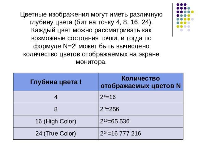 Цветные изображения могут иметь различную глубину цвета (бит на точку 4, 8, 16, 24). Каждый цвет можно рассматривать как возможные состояния точки, и тогда по формуле N=2 I  может быть вычислено количество цветов отображаемых на экране монитора. Глубина цвета I 4 Количество отображаемых цветов N 8 2 4 =16 2 8 =256 16 ( High Color) 24 (True Color) 2 16 =65 536 2 24 =16 777 216