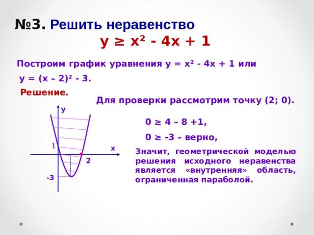 № 3.  Решить неравенство у ≥ х ² - 4х + 1 Построим график уравнения у = х ² - 4х + 1 или у = (х – 2) ² - 3. Решение. Для проверки рассмотрим точку (2; 0). у 0 ≥ 4 – 8 +1, 0 ≥ -3 – верно, 1 . х Значит, геометрической моделью решения исходного неравенства является «внутренняя» область, ограниченная параболой.  2 -3