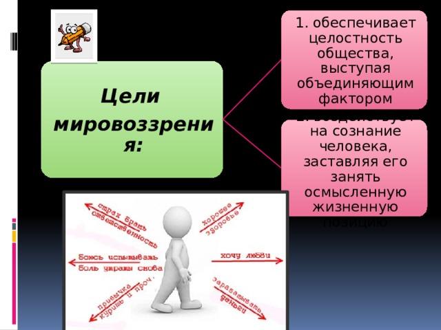 1. обеспечивает целостность общества, выступая объединяющим фактором Цели мировоззрения: 2. воздействует на сознание человека, заставляя его занять осмысленную жизненную позицию 15