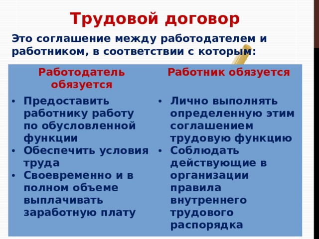 Трудовой договор Это соглашение между работодателем и работником, в соответствии с которым: Работодатель обязуется Работник обязуется