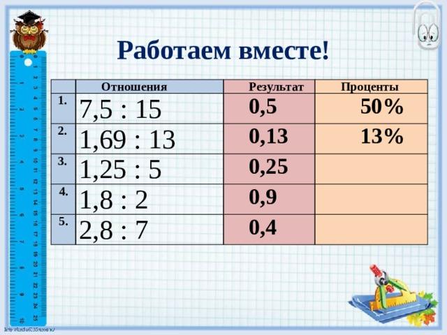 Работаем вместе! Отношения  1. 7,5 : 15  2. Результат 1,69 : 13  3. Проценты 0,5 50% 1,25 : 5 0,13 4. 13% 0,25 1,8 : 2 5. 2,8 : 7 0,9 0,4