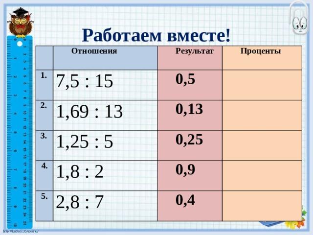 Работаем вместе! Отношения  1. 7,5 : 15  2. Результат Проценты 0,5 1,69 : 13  3. 4. 1,25 : 5 0,13 0,25 1,8 : 2 5. 0,9 2,8 : 7 0,4