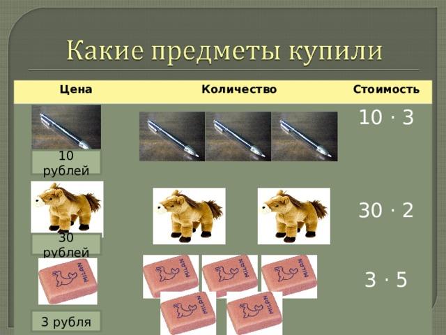 Цена Количество Стоимость 10 · 3 30 · 2 3 · 5 10 рублей 30 рублей 3 рубля