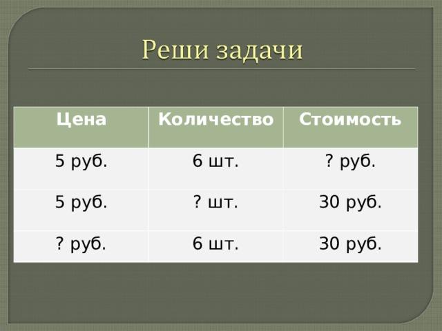 Цена Количество 5 руб. Стоимость 6 шт. ? руб. 5 руб. ? шт. 30 руб. ? руб. 6 шт. 30 руб.