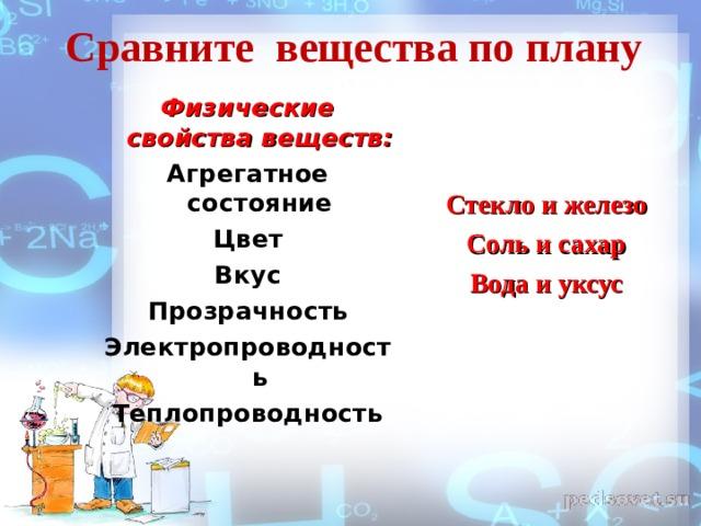 Сравните вещества по плану  Физические  свойства веществ: Агрегатное состояние Цвет Вкус Прозрачность Электропроводность Теплопроводность  Стекло и железо Соль и сахар Вода и уксус