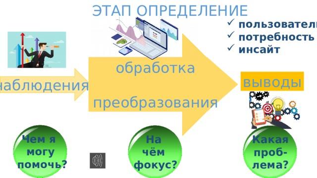 ЭТАП ОПРЕДЕЛЕНИЕ пользователь потребность инсайт обработка преобразования выводы наблюдения Чем я могу  помочь? На чём фокус? Какая проб- лема?