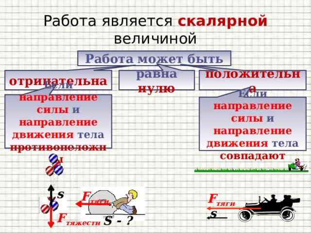 Работа является скалярной величиной Работа может быть положительна отрицательна равна нулю Если направление силы и направление движения тела противоположны Если направление силы и направление движения тела совпадают s F тяги F тяги s F тяжести S - ?