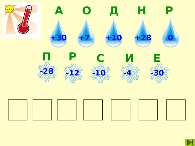 Н А Р Д О +7 +28 +10 0 +30 П Р С И Е -28 -12 -10 -4 -30