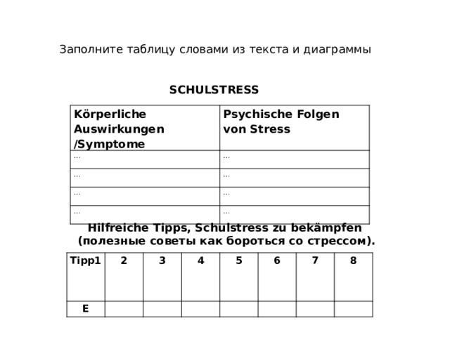 Заполните таблицу словами из текста и диаграммы   SCHULSTRESS Körperliche Auswirkungen /Symptome … Psychische Folgen von Stress … … … … … … … Hilfreiche Tipps, Schulstress zu bekämpfen (полезные советы как бороться со стрессом). Tipp1 2 E 3 4 5 6 7 8