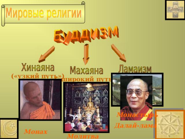 («узкий путь») («широкий путь») Монастырь Далай-лама Монах Молитва