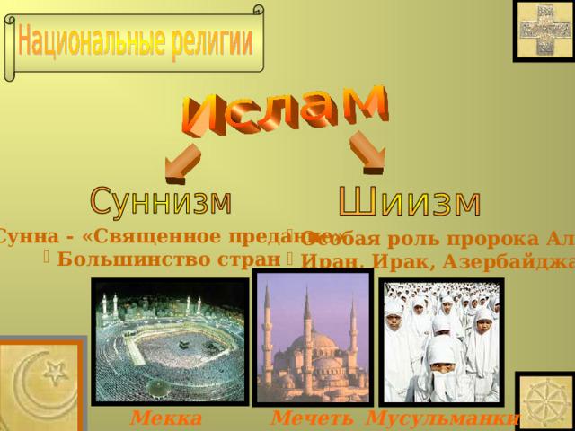 Сунна - «Священное предание»  Большинство стран   Особая роль пророка Али  Иран, Ирак, Азербайджан