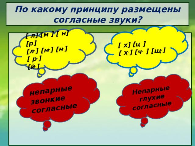 [ л] [м ] [ н] [р] [л , ] [м , ] [н , ] [ р , ] непарные звонкие согласные [й , ] [ х] [ц ] [ х , ] [ч , ] [щ , ] Непарные глухие согласные По какому принципу размещены согласные звуки?