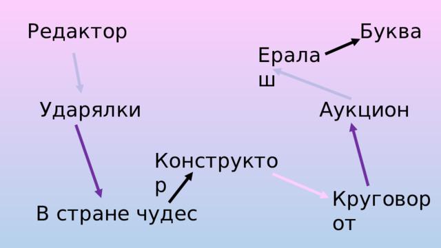Редактор Буква Ералаш Ударялки Аукцион Конструктор Круговорот В стране чудес
