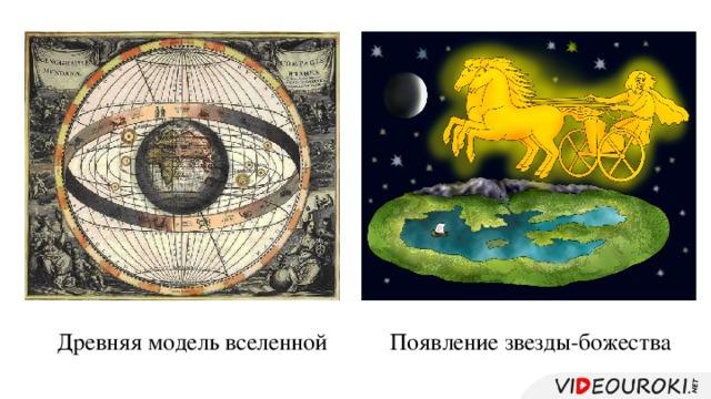 Древняя модель вселенной Появление звезды-божества