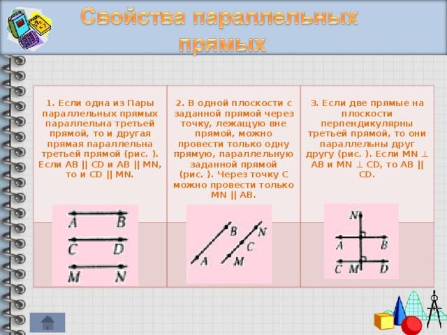 1. Если одна из Пары параллельных прямых параллельна третьей прямой, то и другая прямая параллельна третьей прямой (рис. ). Если AB    CD и AB    MN, то и CD    MN. 2. В одной плоскости с заданной прямой через точку, лежащую вне прямой, можно провести только одну прямую, параллельную заданной прямой (рис. ). Через точку C можно провести только MN    AB. 3. Если две прямые на плоскости перпендикулярны третьей прямой, то они параллельны друг другу (рис. ). Если MN ⊥ AB и MN ⊥ CD, то AB    CD.