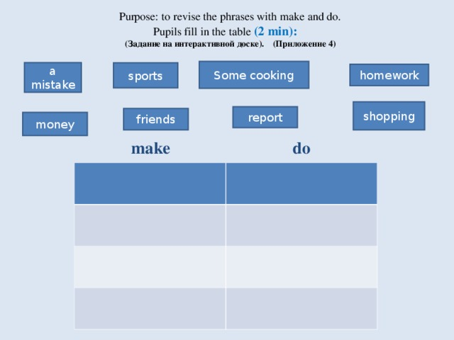 Purpose: to revise the phrases with make and do.  Pupils fill in the table (2 min):  (Задание на интерактивной доске). (Приложение 4)    Some cooking a mistake sports homework shopping report friends money make do