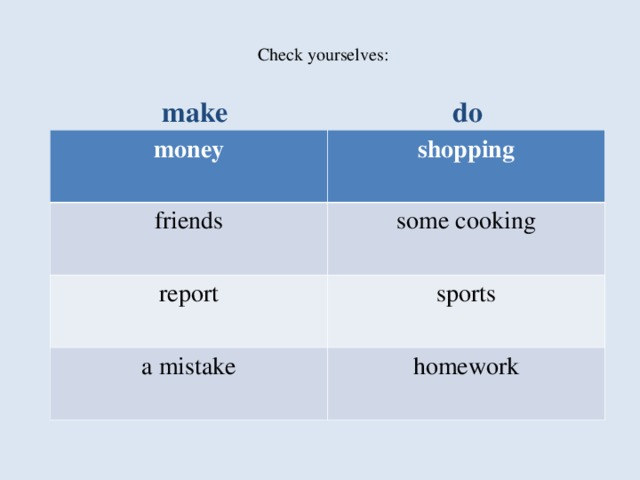 Check yourselves : make do money shopping friends some cooking report sports a mistake homework