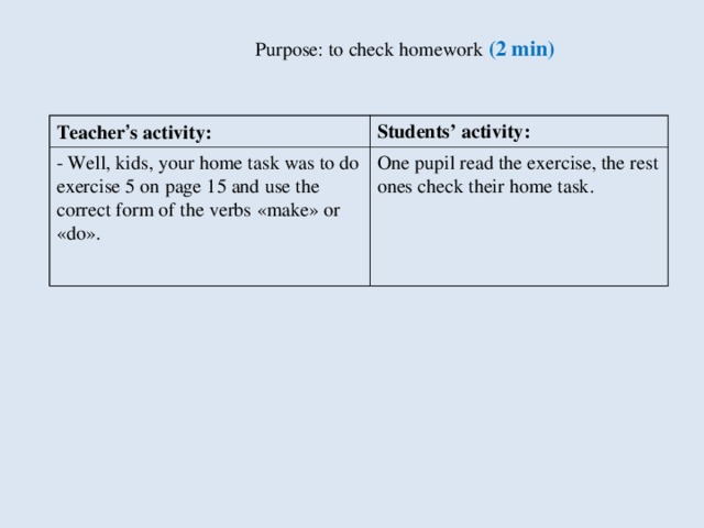 Purpose: to check homework (2 min)        Teacher ' s activity : Students' activity : - Well, kids, your home task was to do exercise 5 on page 15 and use the correct form of the verbs « make » or « do ». One pupil read the exercise, the rest ones check their home task.