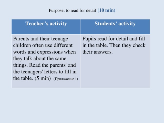 Purpose: to read for detail  (10 min) Teacher's activity  Students' activity  Parents and their teenage children often use different words and expressions when they talk about the same things. Read the parents' and the teenagers' letters to fill in the table. (5 min) (Приложение 1) Pupils read for detail and fill in the table. Then they check their answers.