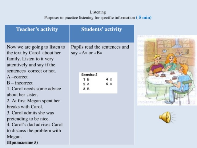 Listening Purpose: to practice listening for specific information ( 5 min)  Teacher's activity  Students' activity  Now we are going to listen to the text by Carol about her family. Listen to it very attentively and say if the sentences correct or not. A –correct  B – incorrect 1. Carol needs some advice about her sister. 2. At first Megan spent her breaks with Carol. 3. Carol admits she was pretending to be nice. 4. Carol's dad advises Carol to discuss the problem with Megan. (Приложение 5 )  Pupils read the sentences and say « A » or « B »