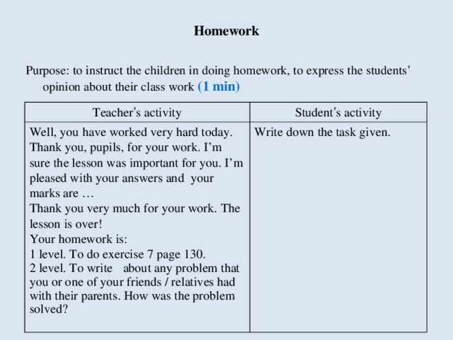 Homework Purpose: to instruct the children in doing homework, to express  the students' opinion about their class work  (1 min) Teacher ' s activity Student ' s activity Well, you have worked very hard today. Thank you, pupils, for your work. I'm sure the lesson was important for you. I'm pleased with your answers and your marks are … Thank you very much for your work. The lesson is over! Your homework is: 1 level. To do exercise 7 page 130 . 2 level. To write  about any problem that you or one of your friends / relatives had with their parents. How was the problem solved? Write down the task given.
