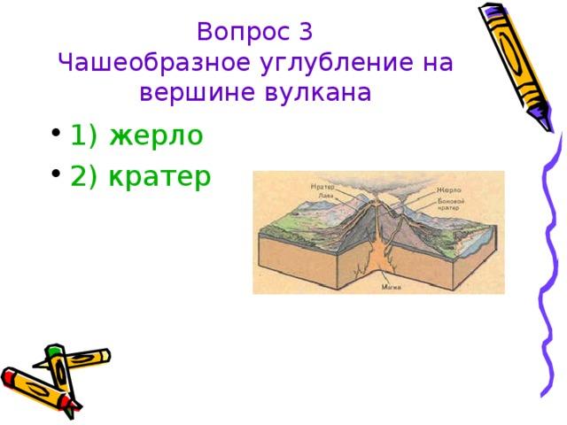 Вопрос 3  Чашеобразное углубление на вершине вулкана