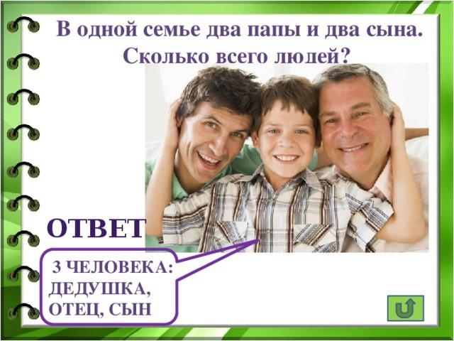 В одной семье два папы и два сына. Сколько всего людей? ответ  3 человека: дедушка, отец, сын